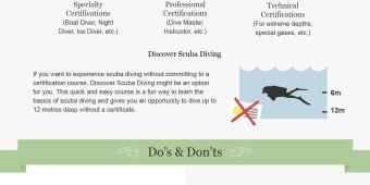 Snorkelling_Scuba